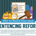 Why Sentencing Reform Matters