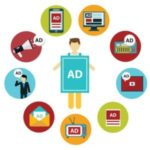 Top Ways To Advertise – Regardless Of Business Size